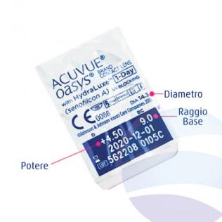 autentico Acquista autentico nuovo stile e lusso ACUVUE OASYS® 1-DAY with HydraLuxe™ 30 lenti